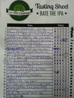 What a rating sheet looks like after tasting 24 IPAs.